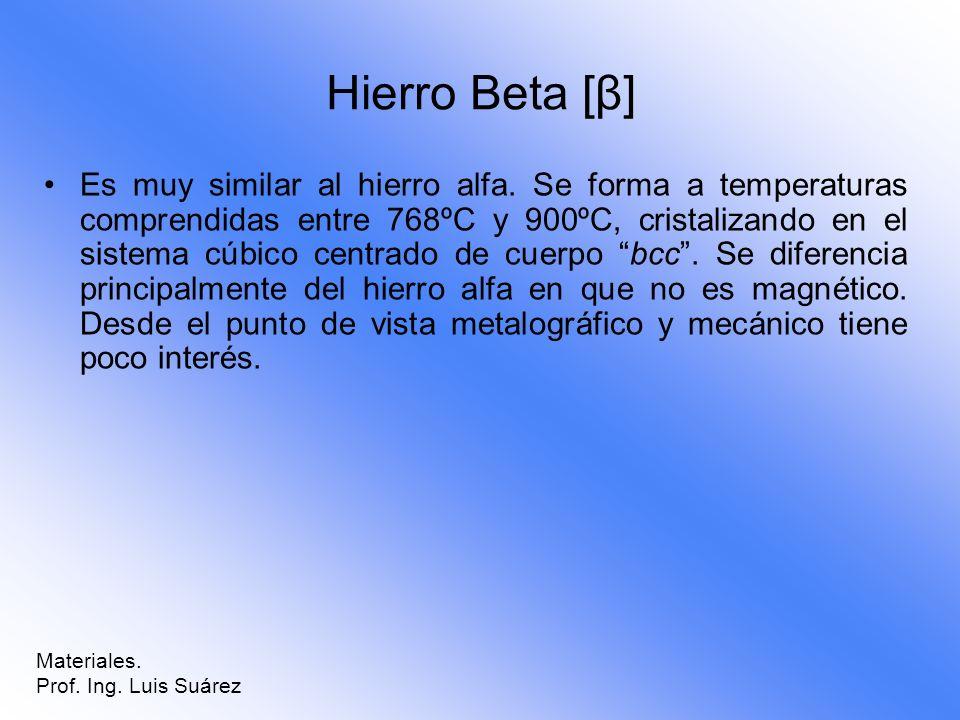 Hierro Beta [β]